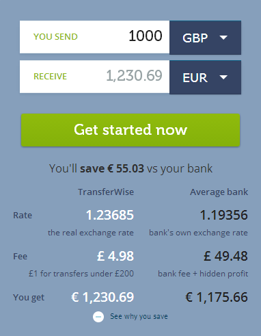 TransferWise saving vs banks