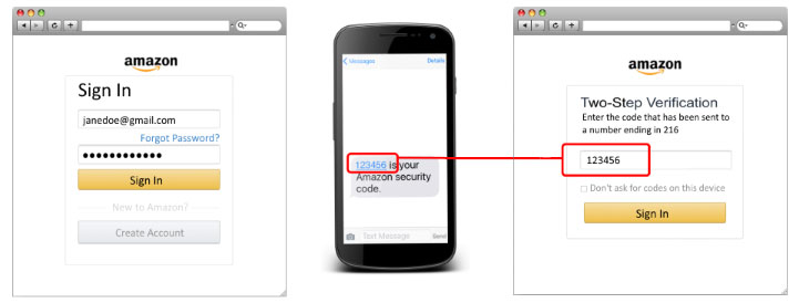 Two-Factor Authentication on Amazon